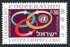 ITU/COOPERATION-MINT-SINGLES